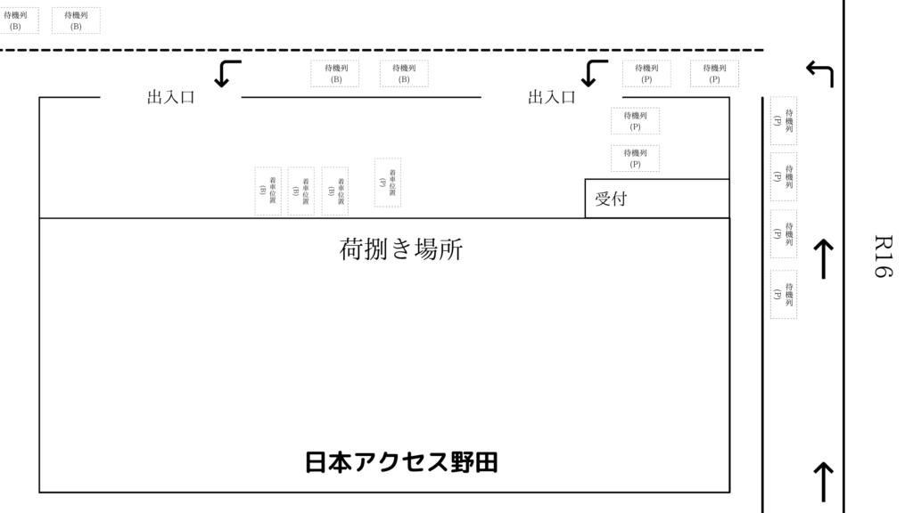 日本アクセス野田 見取り図