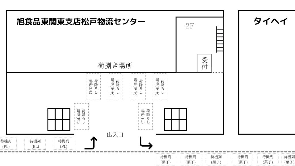 旭食品東関東支店松戸物流センター 見取り図