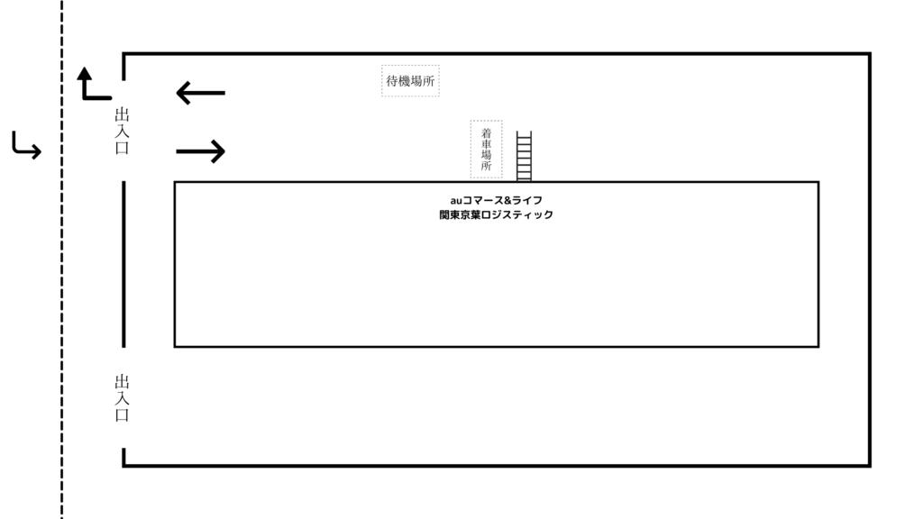 auコマース&ライフ関東京葉ロジスティック 見取り図