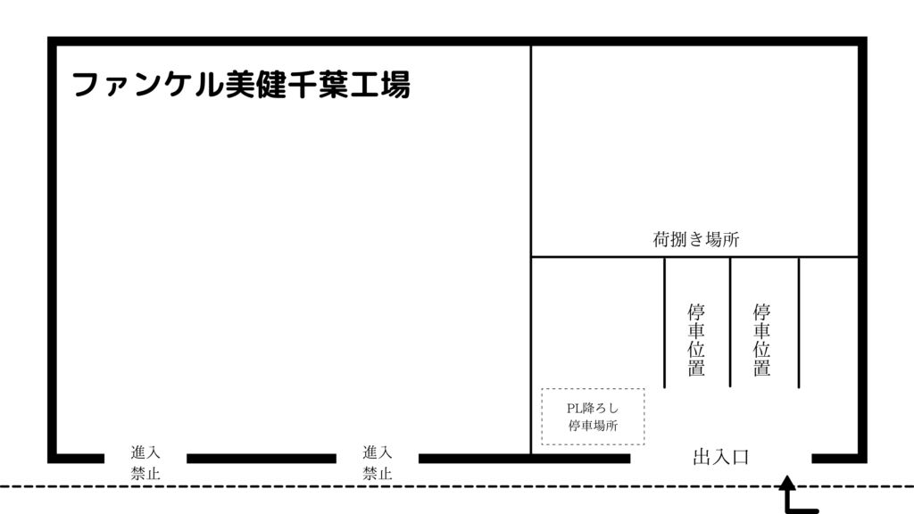ファンケル美健千葉工場 見取り図