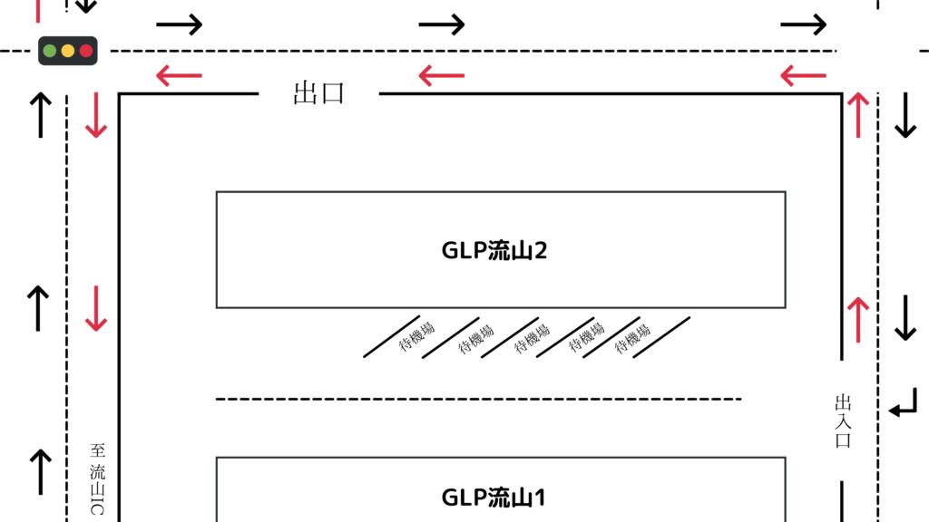 GLP流山-1-2 行き方