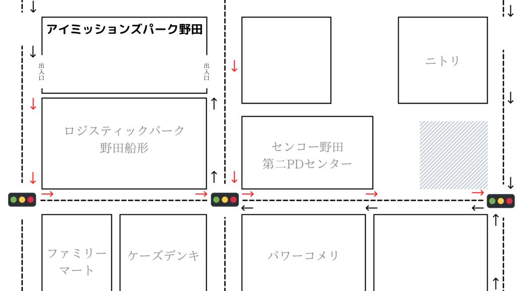 アイミッションズパーク野田 行き方
