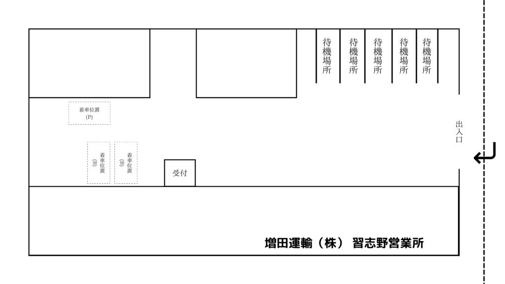 増田運輸(株)習志野営業所 見取り図
