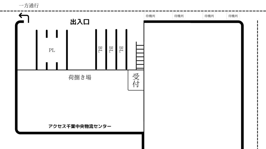 日本アクセス中央物流センター 見取り図