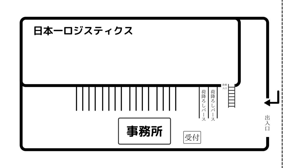 日本一ロジスティクス 見取り図