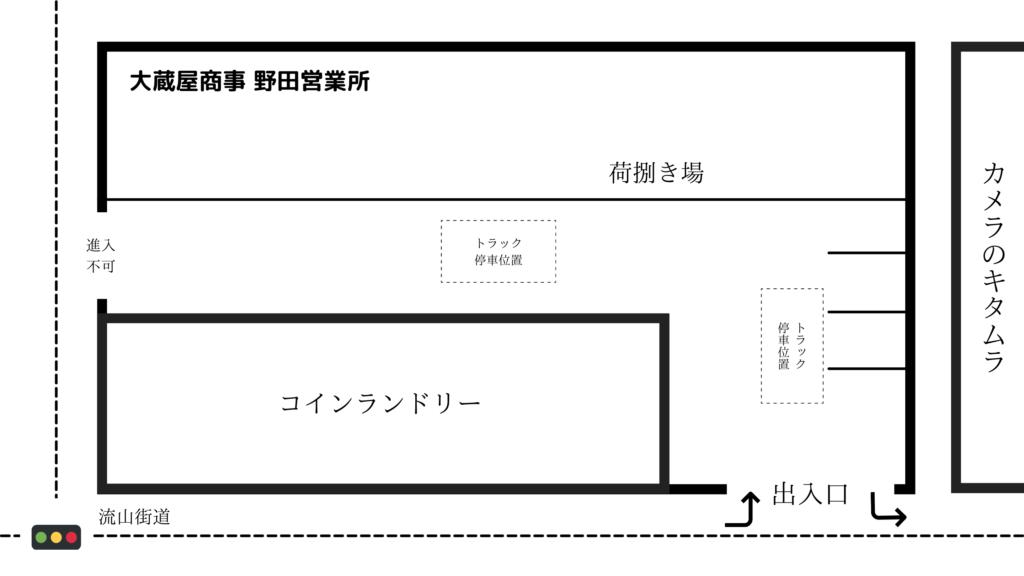大蔵屋商事野田営業所 見取り図