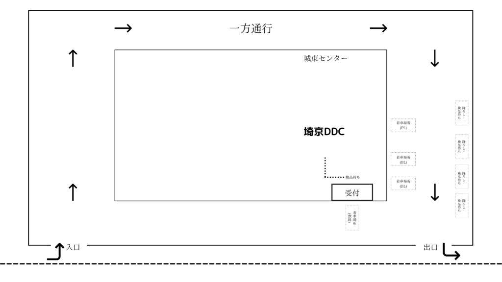 埼京DDC 見取り図