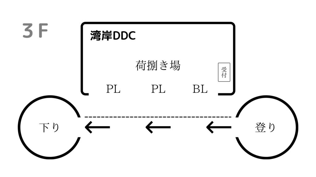湾岸DDC 見取り図