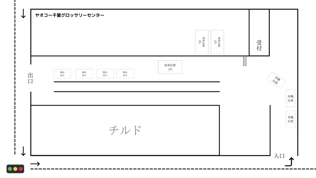 ヤオコー千葉グロッサリーセンター 見取り図
